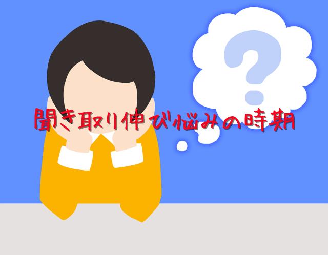 英語リスニングとコロケーション1